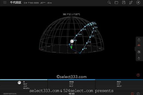 2020年中秋の名月!10月1日の月の位置と月の高度の推移の画像です。